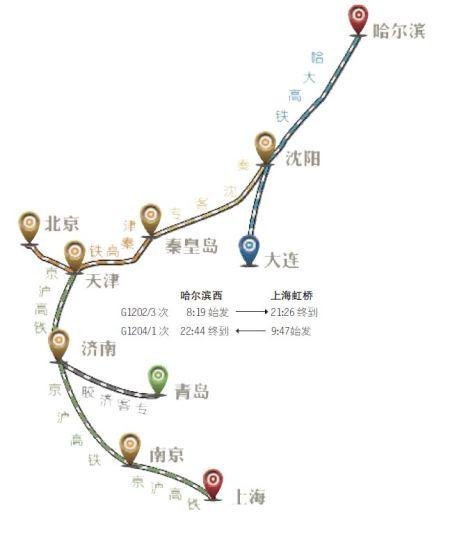 随着哈尔滨至上海的高铁列车从哈西火车站首发