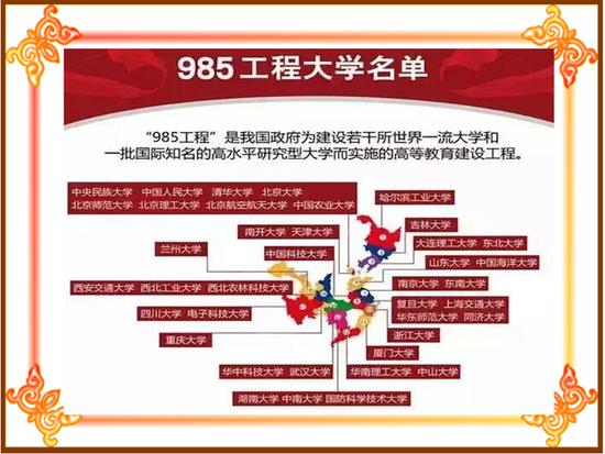 958工程院校名单