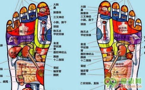 按摩脚部步骤图片